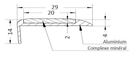 Dimension antidérapant équerre