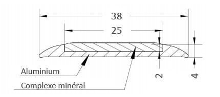 Dimension antidérapant plat