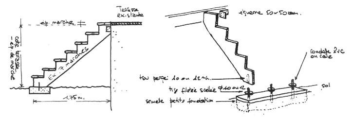 Guide de pose installation escalier bois bois deck linea for Plan construire un escalier