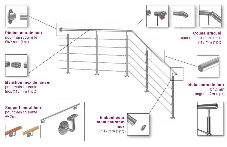 shema de montage d'un Garde-Corps avec rampe bois