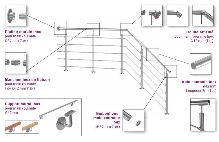 kits garde corps en inox s curis s d ployables faciles mettre. Black Bedroom Furniture Sets. Home Design Ideas