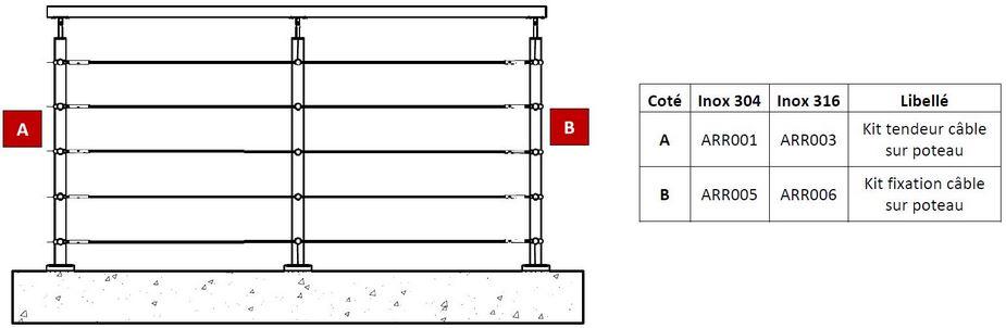 Schéma fixation cable sur poteau 2