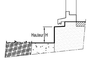 Pour Déterminer La Bonne Section De Lambourde, Il Faut Connaitre La Hauteur  H De Soubassement (cf Schéma) Qui Correspond à La Distance Entre Le Niveau  Fini ...